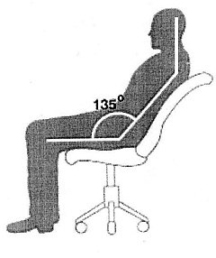 ... backward at a 135 degree seat angle may be  the best biomechanical sitting position  for the back as claimed by the research but it isnu0027t for the neck.  sc 1 st  Quora & What is the optimal sitting position for preventing both lower back ...