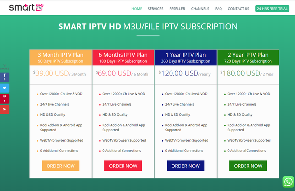What is the most popular IPTV service? - Quora
