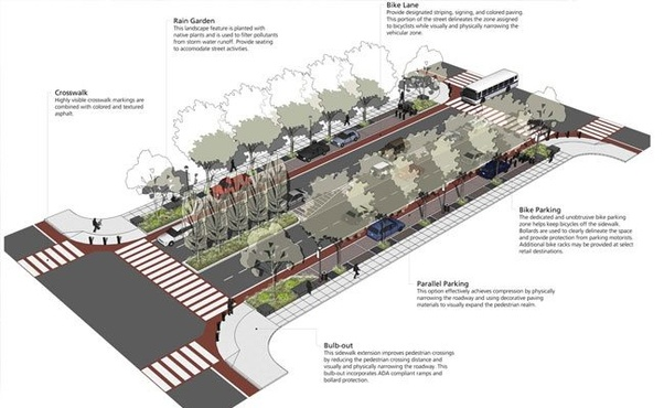 Urban Design | What Is Difference Between Urban Design And Urban Planning Quora