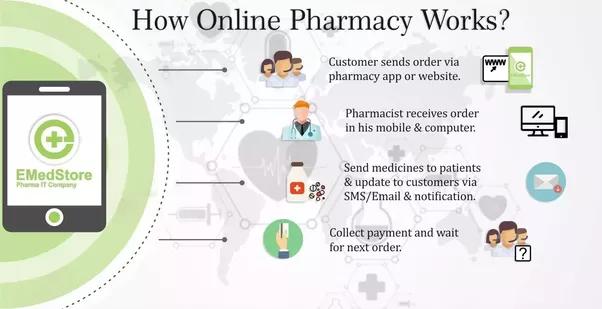 Pharmacy Online Nimodipine