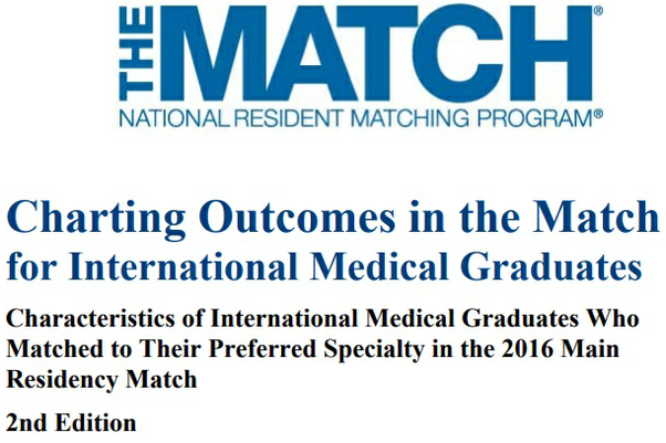 Charting Outcomes In The Match For International Medical Graduates 2016 Www Nrmp Org