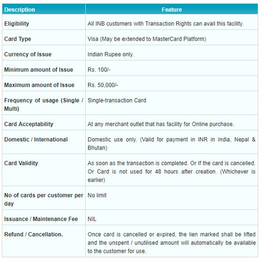 How to generate a virtual debit card in SBI - Quora