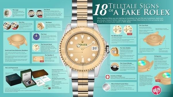 Rolex Serial Number Verification