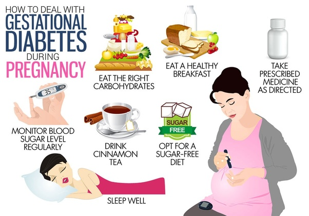 How To Prevent Gestational Diabetes Quora