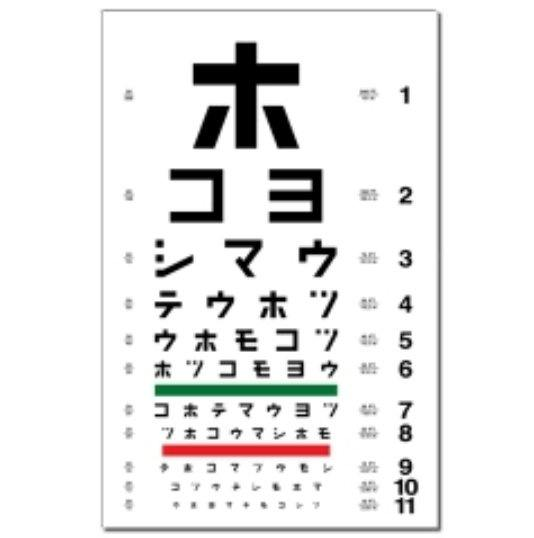 Are The Numbers On A Snellen Chart Always The Same Quora