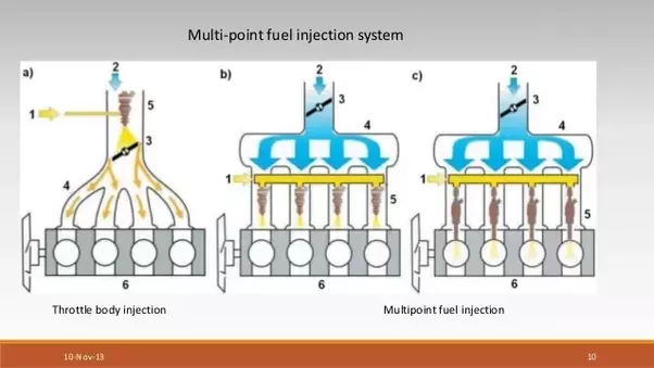 Watch furthermore Nanotechnology Desalination besides Cross Section Of A Typical Bioreactor Showing The Units Of Continuous Bioreaction fig1 264038265 furthermore 2002 Ford Excursion Junction Fuse Box Diagram as well Anesthesia Ventilator. on oxygen sensor diagram