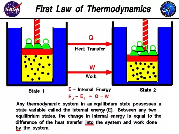 What Are The Uses Of Chemical Energy Quora