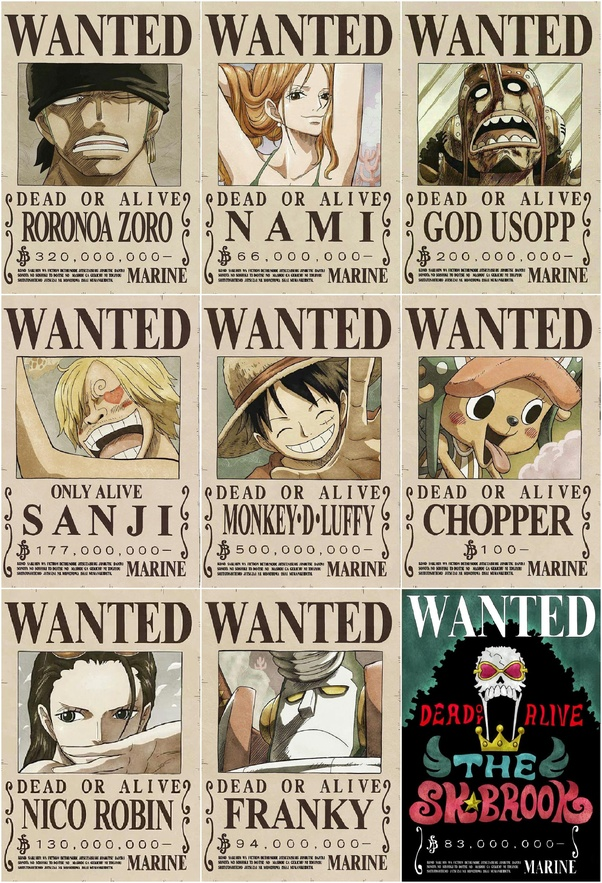 In The Anime Series One Piece What Will Zoro S Future Bounty Be Quora