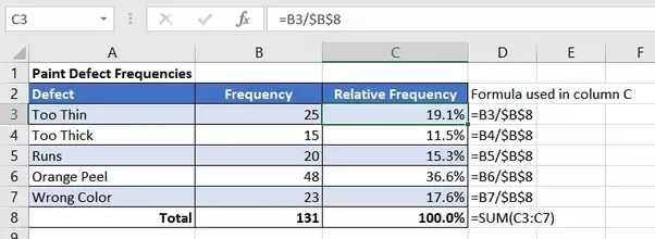 How To Determine Relative Frequency In Excel Quora