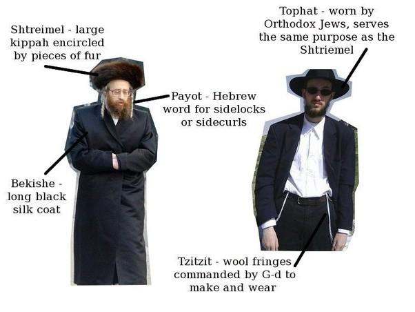 Jewish orthodox dating rules