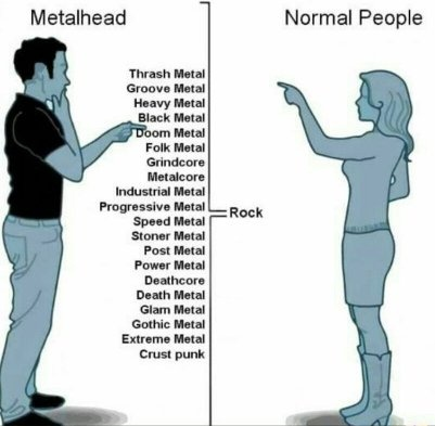 What's the difference between gothic rock and gothic metal