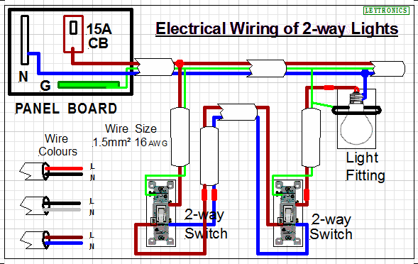 How to wire a three-way (single pole, double throw) switch ... How To Wire Two Switches For One Light on
