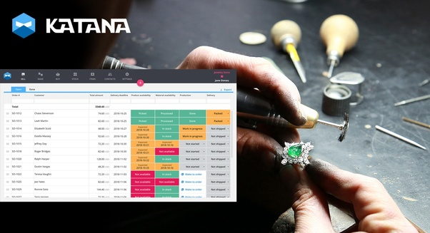 Which is the best ERP or accounting software for jewellery