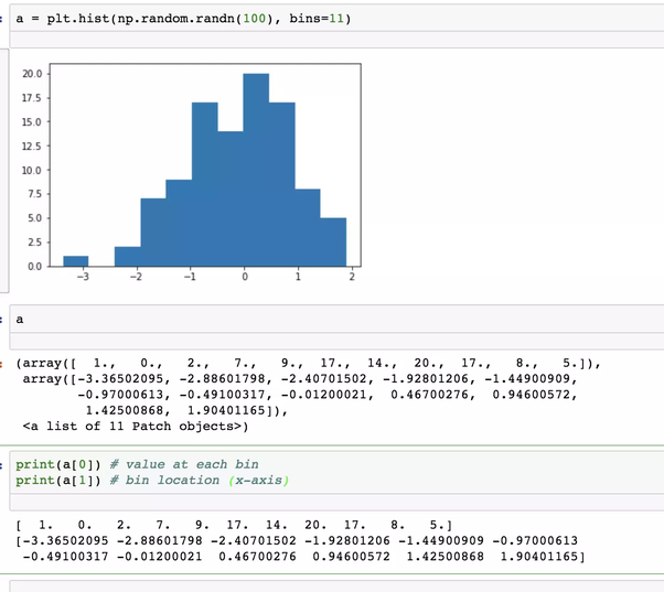 How to extract the position of the histogram bin using