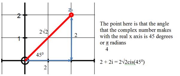 How To Show  U0026 39 Arg  Z1-z2    Pi  4 U0026 39  In An Argand Diagram