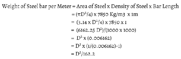 How to calculate the weight of steel - Quora