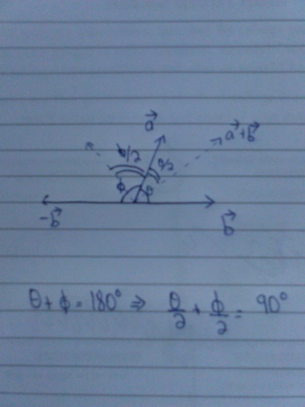 If The Magnitude Of A Vector Is Equal To The Magnitude Of B Vector