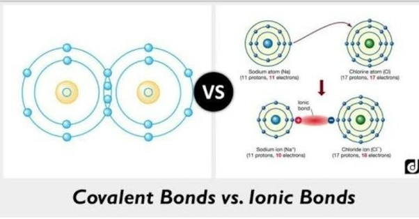 Why Are Metallic Bonds Weaker Than Covalent