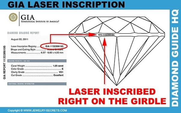 for certificates issued by hrd antwerp your diamond will be both sealed and inscribed by laser they even offer personalized laser inscription which is