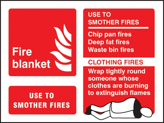 What Are The Types Of Fires A Fire Blanket Is Used On Quora
