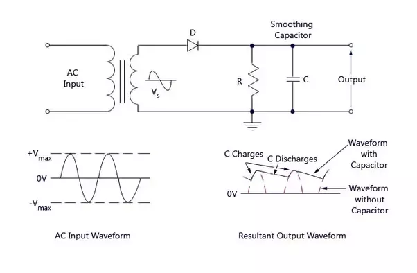 What is the purposefunction of a diode which is connected to the for a single diode voltage doubler the positions of the diode and capacitor are swapped transformer to capacitor capacitor to diode diode to common ccuart Gallery