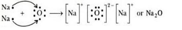 29 Lewis Dot Diagram For Na