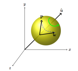 In layman's terms, how are quaternions used to model rotation in