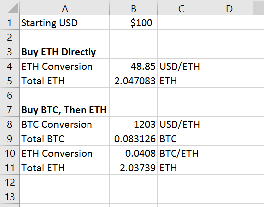 Convert 1 Usd To Bitcoin Ether Definition Ethereum
