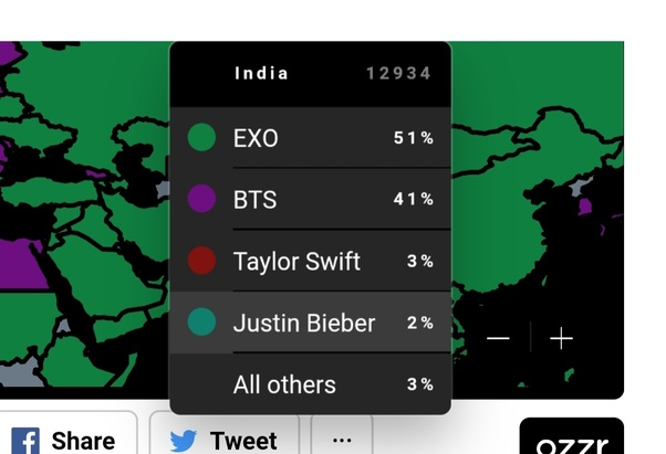 Which K-pop group is the most popular in India, BTS, EXO, or