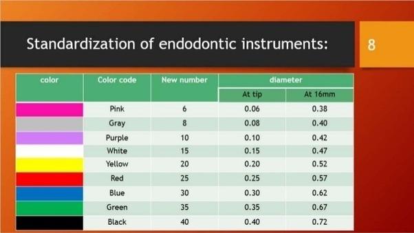 color coding road condition data - 602×339