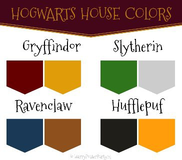 What Are The Hogwarts House Colors Quora