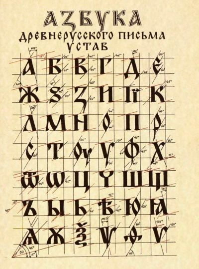 Why Do Some Latin And Cyrillic Letters Which Look The Same Use Different Codes Quora