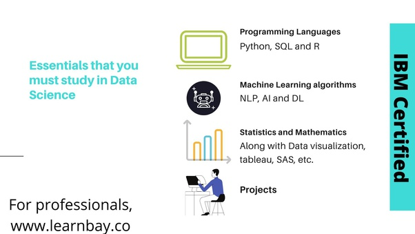 Which Institute Is The Best For The Data Science Course In Delhi Quora