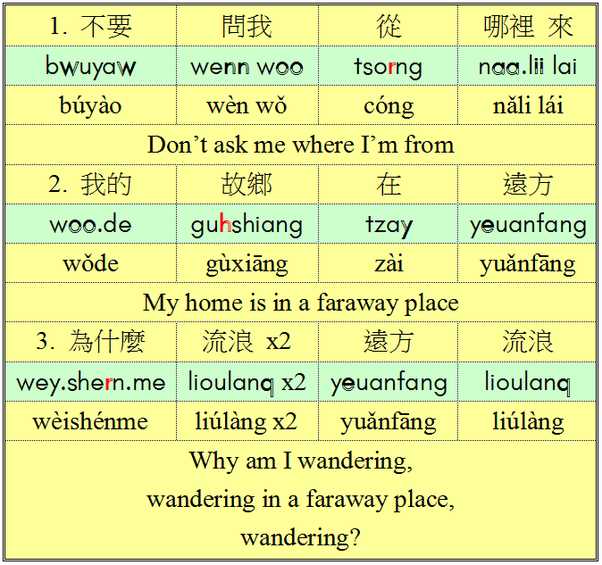 What is the best way learn how to speak mandarin quora i have added the lyrics in gwoyeu romatzyh the economical green romanization that doesnt use complicated diacritics and hanyu pinyin for comparison fandeluxe Choice Image