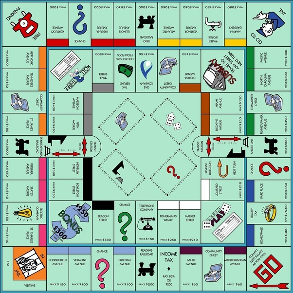 As Of 2017 What Kinds Of Natural Monopolies Are Still Economically