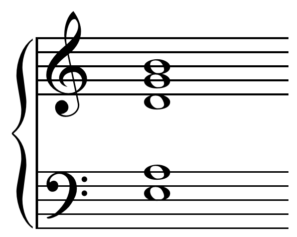 Which Chords Sound Good With D Dorian Quora