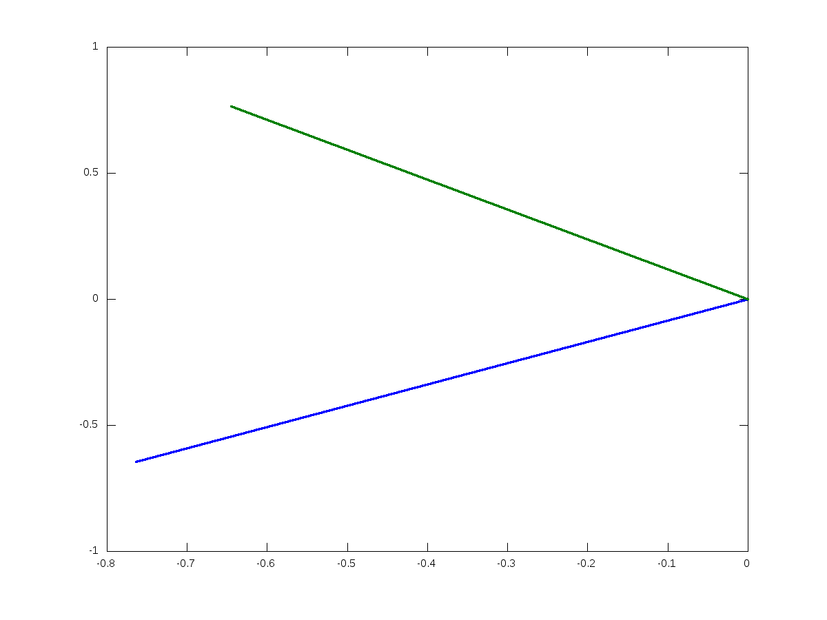 What is an intuitive explanation of singular value