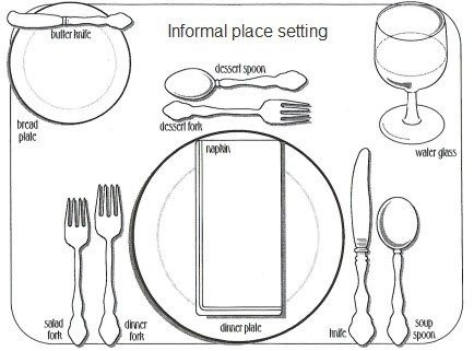 could someone kindly tell me how to correctly lay a table ... chinese place setting diagram wedding place setting diagram #9