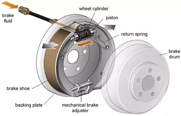 how to use emergency brake