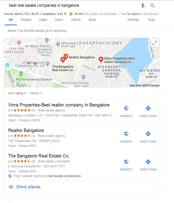They Are Very Good At Real Estate Investment, 1 USP I Feel They Have Is  Land. If You Are Planning To Land Then I Would Suggest You Have A Word With  Mr Vinod