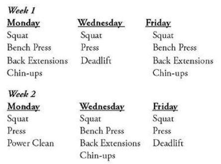 Fitness Routine For Teenage Girl | Fitness and Workout