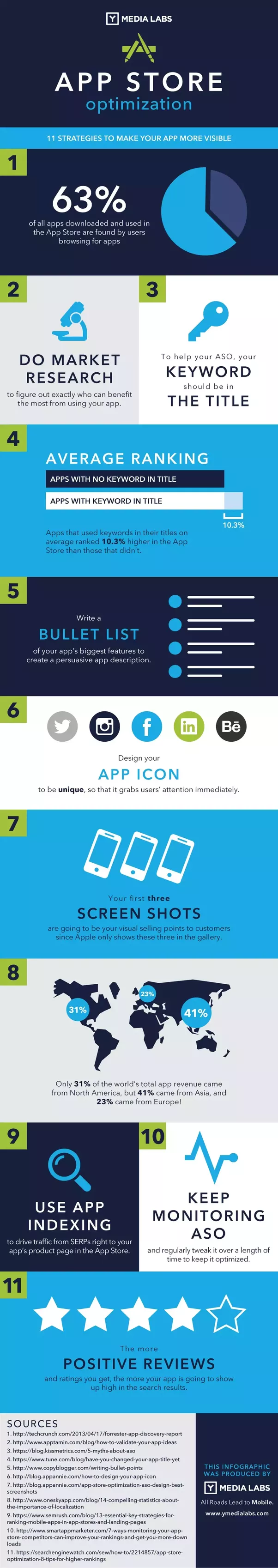 What are the best ways to promote a new mobile app with no budget ...