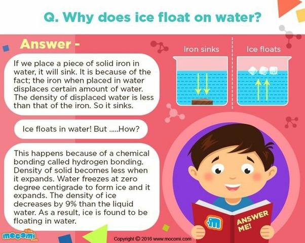 Why Does Ice Float On Water Quora