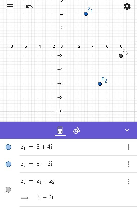 What is the method to plot graphs of complicated