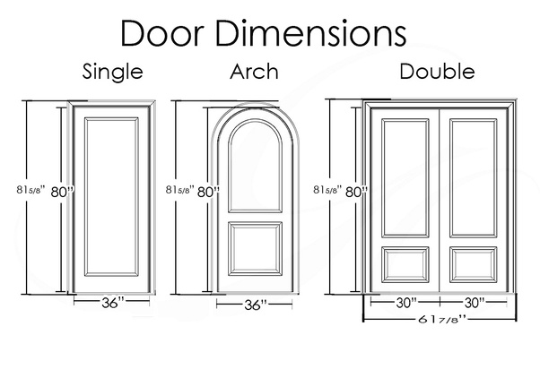 What are the typical exterior door dimensions quora - How wide are exterior french doors ...