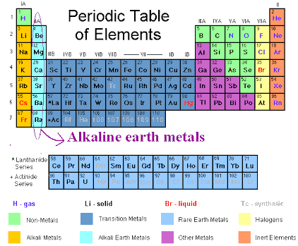 Is calcium an alkali metal quora urtaz Image collections