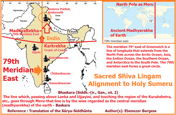 three sizes Shiva Lingams Roots and Stars