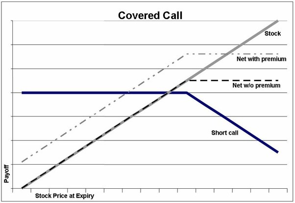 Why are stock index futures and options called derivatives