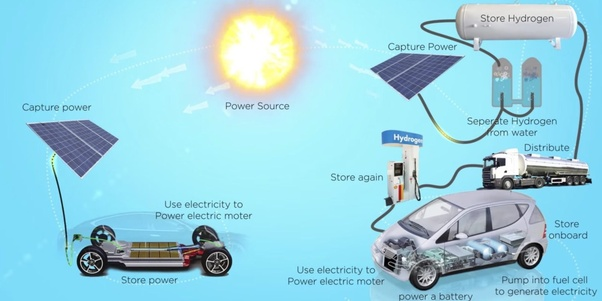 Is The Electric Engine The Reason Why Electric Cars Are