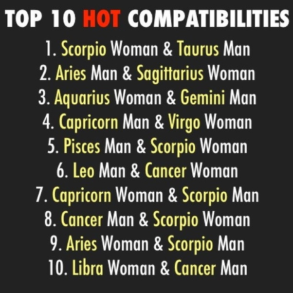 Aries dating a cancer man pros